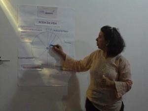 Palestra sobre coaching em 2012